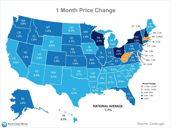 1-month-price-change-KCM
