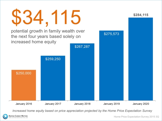 HPES-Equity