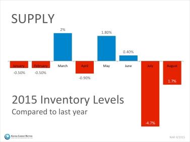 Supply-KCM