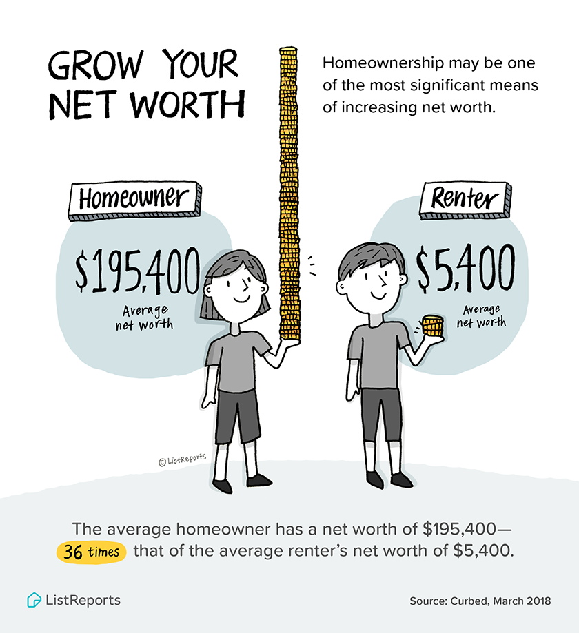 grow-your-net-worth.png